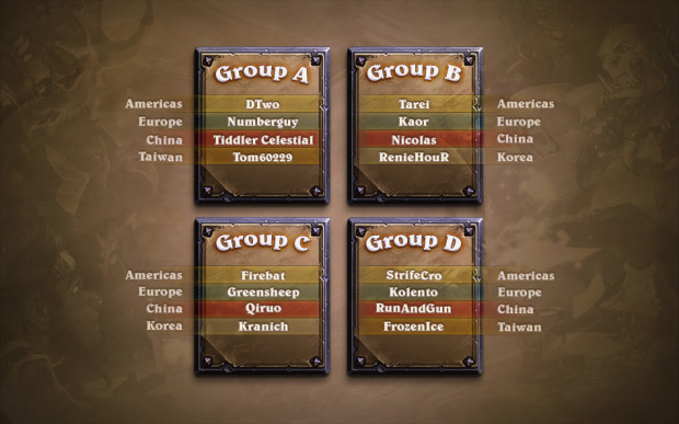 Blizzcon Groups