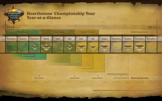 HS World Champs chart 2016